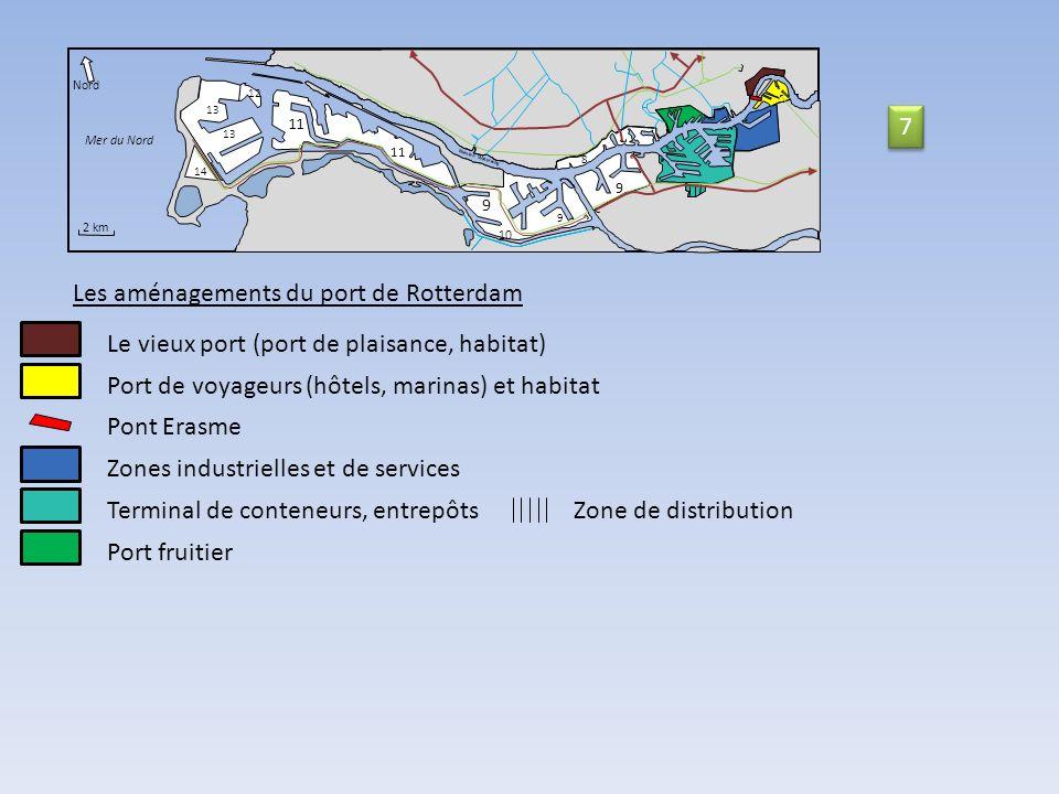 11 14 Nord Mer du Nord 2 km Nieuwe Waterweg 9 10 9 9 11 12 13 Les aménagements du port de Rotterdam Le vieux port (port de plaisance, habitat) Pont Erasme Zones industrielles et de services Terminal de conteneurs, entrepôtsZone de distribution Port fruitier 7 7 8 Port de voyageurs (hôtels, marinas) et habitat