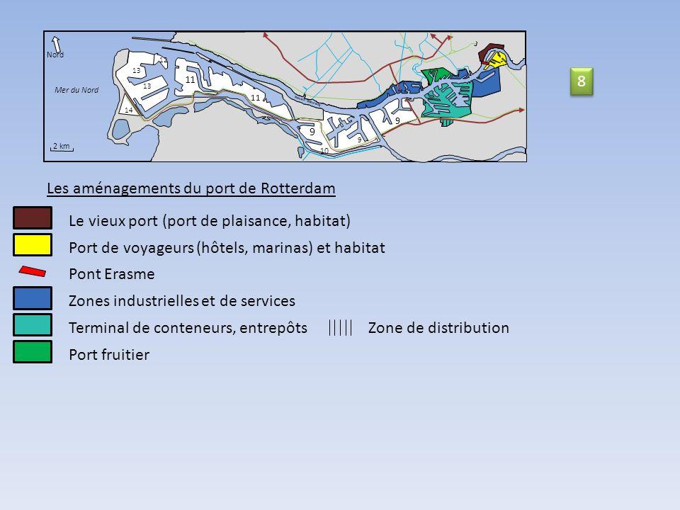 11 14 Nord Mer du Nord 2 km Nieuwe Waterweg 9 10 9 9 11 12 13 Les aménagements du port de Rotterdam Le vieux port (port de plaisance, habitat) Pont Erasme Zones industrielles et de services Terminal de conteneurs, entrepôtsZone de distribution Port fruitier 8 8 Port de voyageurs (hôtels, marinas) et habitat