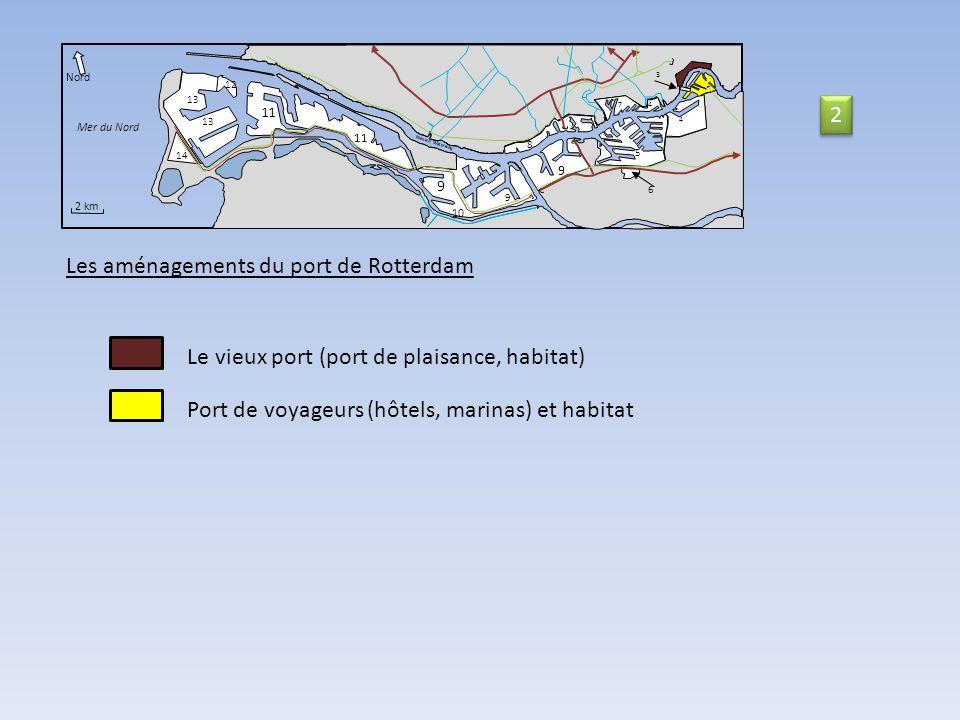 11 14 Nord Mer du Nord 2 km Nieuwe Waterweg 9 10 9 9 11 8 5 6 74 4 3 12 13 Les aménagements du port de Rotterdam Le vieux port (port de plaisance, habitat) Port de voyageurs (hôtels, marinas) et habitat 2 2