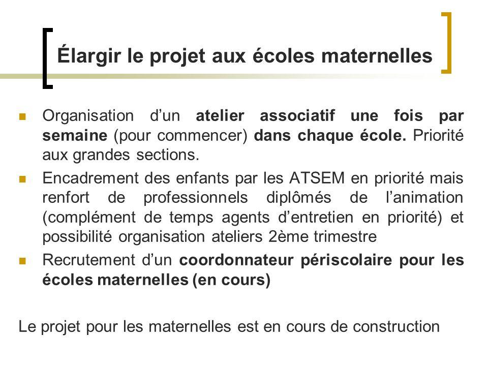 Élargir le projet aux écoles maternelles Organisation dun atelier associatif une fois par semaine (pour commencer) dans chaque école. Priorité aux gra