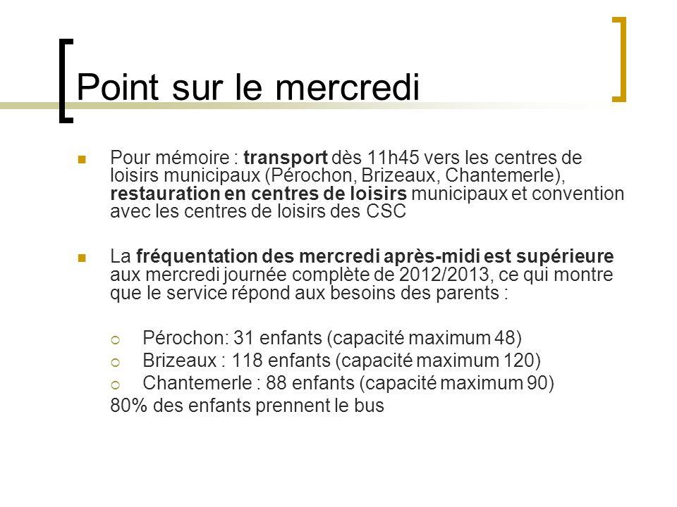 Point sur le mercredi Pour mémoire : transport dès 11h45 vers les centres de loisirs municipaux (Pérochon, Brizeaux, Chantemerle), restauration en cen