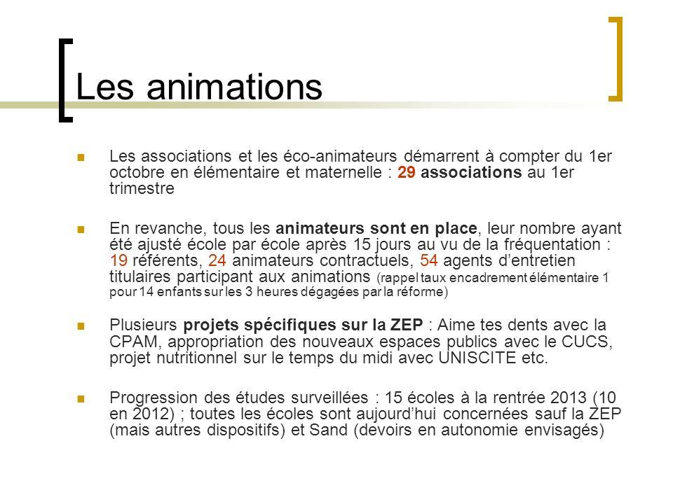 Les animations Les associations et les éco-animateurs démarrent à compter du 1er octobre en élémentaire et maternelle : 29 associations au 1er trimest