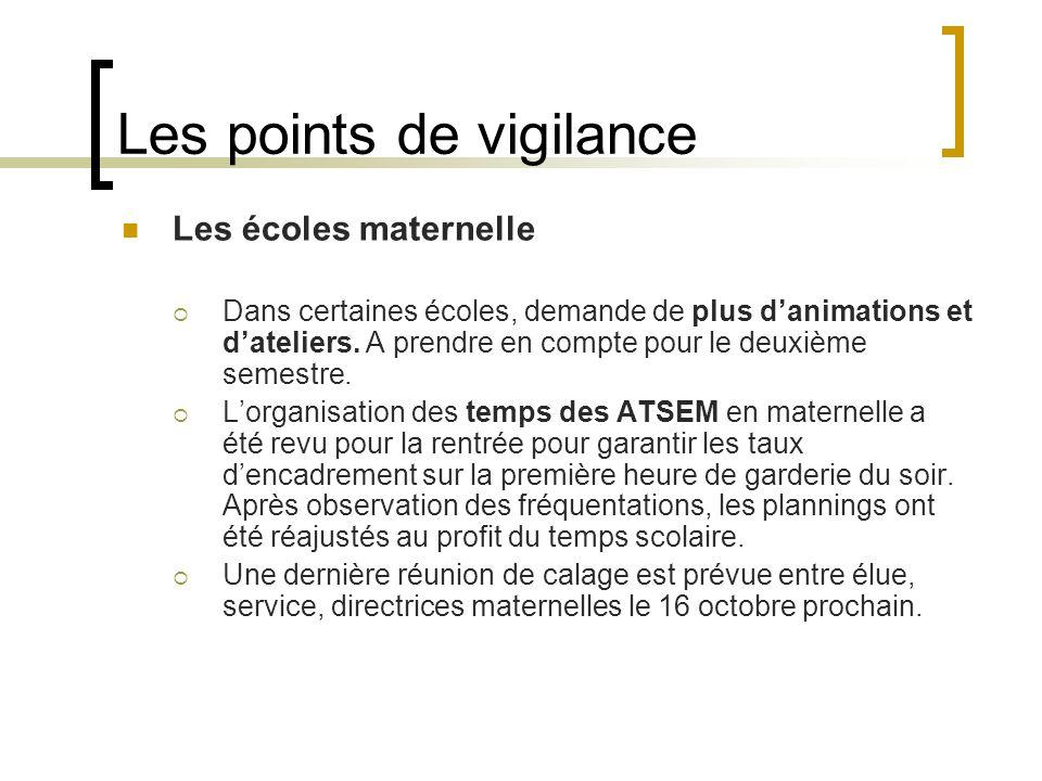 Les points de vigilance Les écoles maternelle Dans certaines écoles, demande de plus danimations et dateliers. A prendre en compte pour le deuxième se