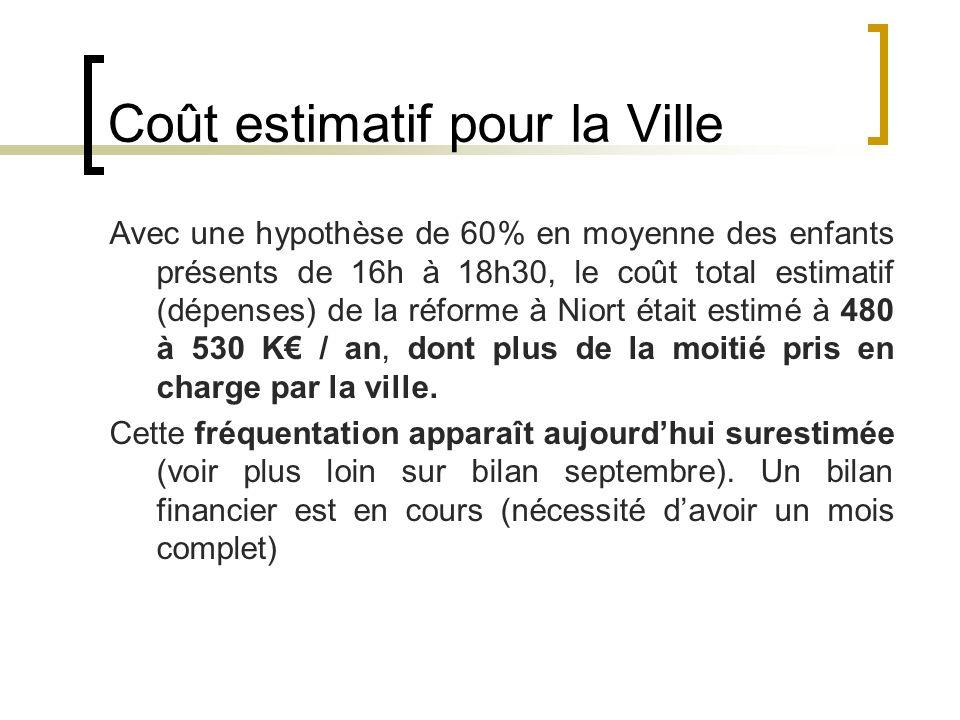 Coût estimatif pour la Ville Avec une hypothèse de 60% en moyenne des enfants présents de 16h à 18h30, le coût total estimatif (dépenses) de la réforme à Niort était estimé à 480 à 530 K / an, dont plus de la moitié pris en charge par la ville.