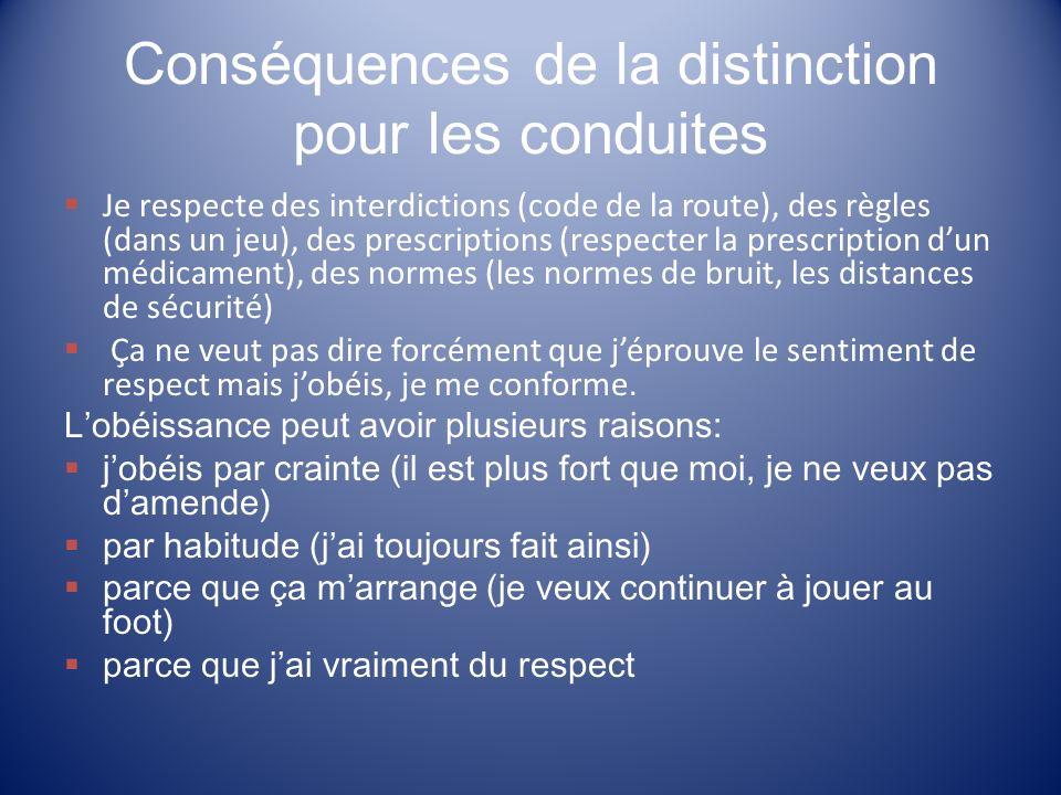 Conséquences de la distinction pour les conduites Je respecte des interdictions (code de la route), des règles (dans un jeu), des prescriptions (respe