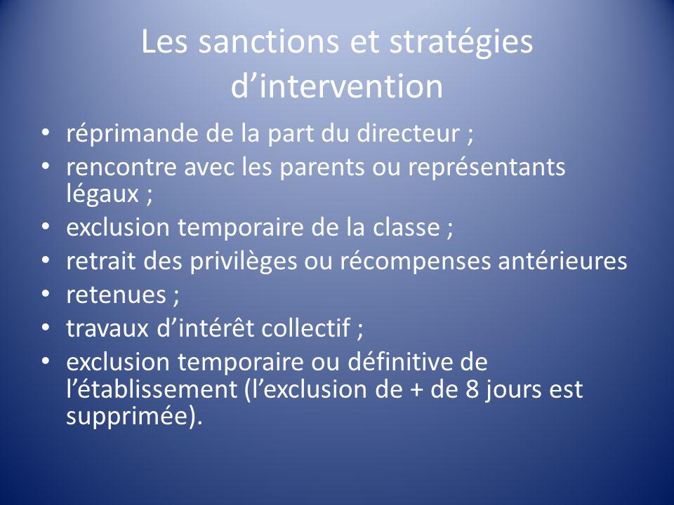 Les sanctions et stratégies dintervention réprimande de la part du directeur ; rencontre avec les parents ou représentants légaux ; exclusion temporai