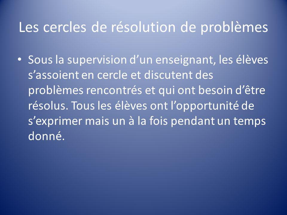 Les cercles de résolution de problèmes Sous la supervision dun enseignant, les élèves sassoient en cercle et discutent des problèmes rencontrés et qui