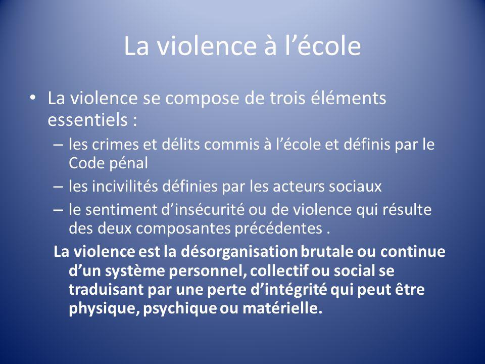 La violence à lécole La violence se compose de trois éléments essentiels : – les crimes et délits commis à lécole et définis par le Code pénal – les i