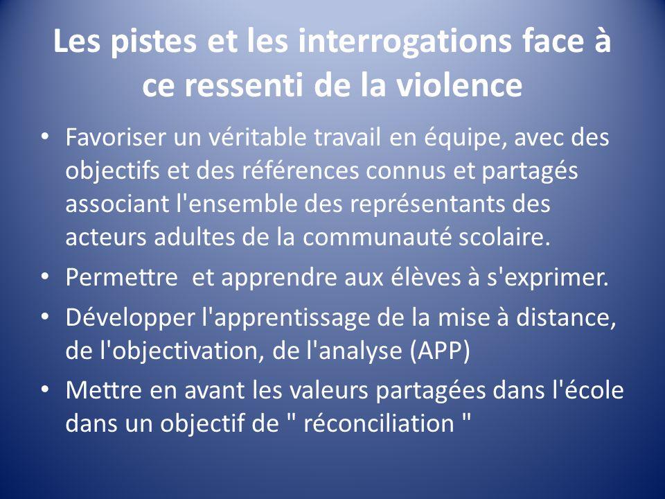 Les pistes et les interrogations face à ce ressenti de la violence Favoriser un véritable travail en équipe, avec des objectifs et des références conn