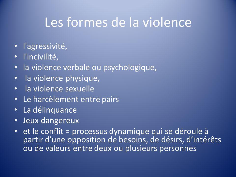 Les formes de la violence l'agressivité, l'incivilité, la violence verbale ou psychologique, la violence physique, la violence sexuelle Le harcèlement