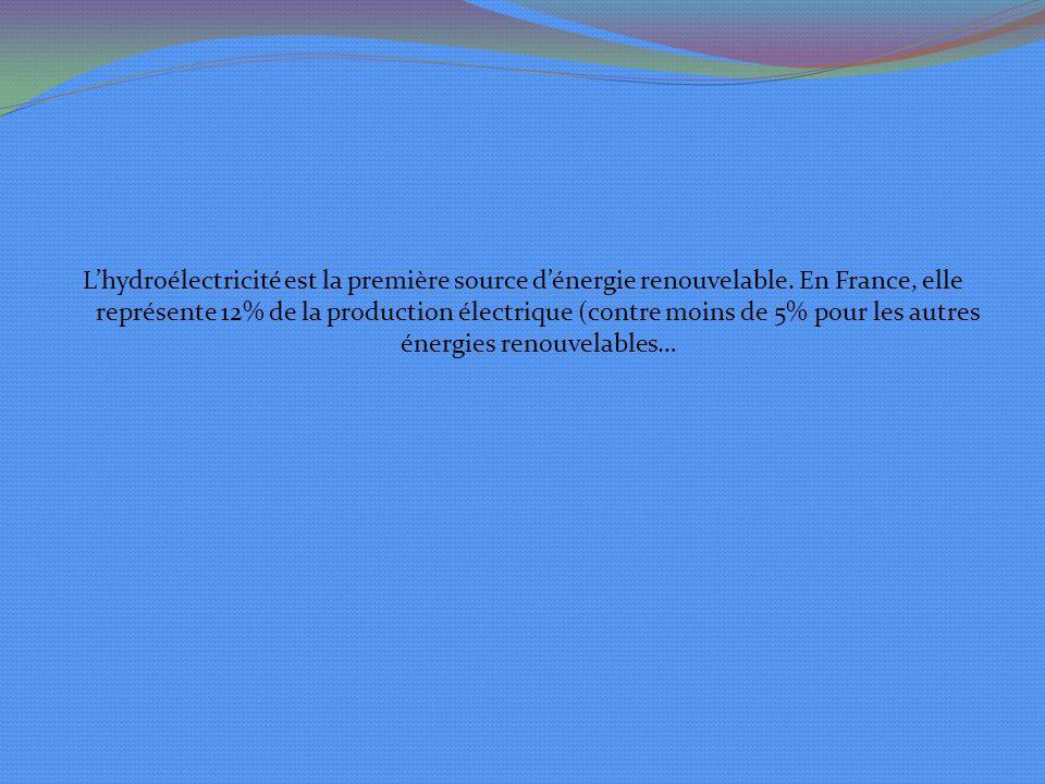 Lhydroélectricité est la première source dénergie renouvelable. En France, elle représente 12% de la production électrique (contre moins de 5% pour le
