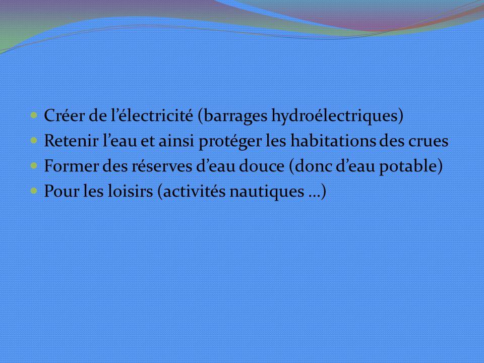 Créer de lélectricité (barrages hydroélectriques) Retenir leau et ainsi protéger les habitations des crues Former des réserves deau douce (donc deau p