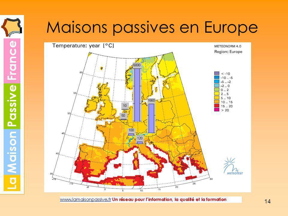 14 Maisons passives en Europe