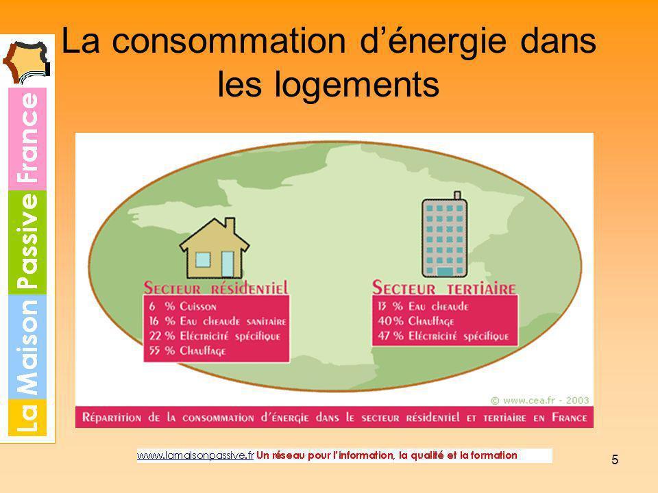5 La consommation dénergie dans les logements