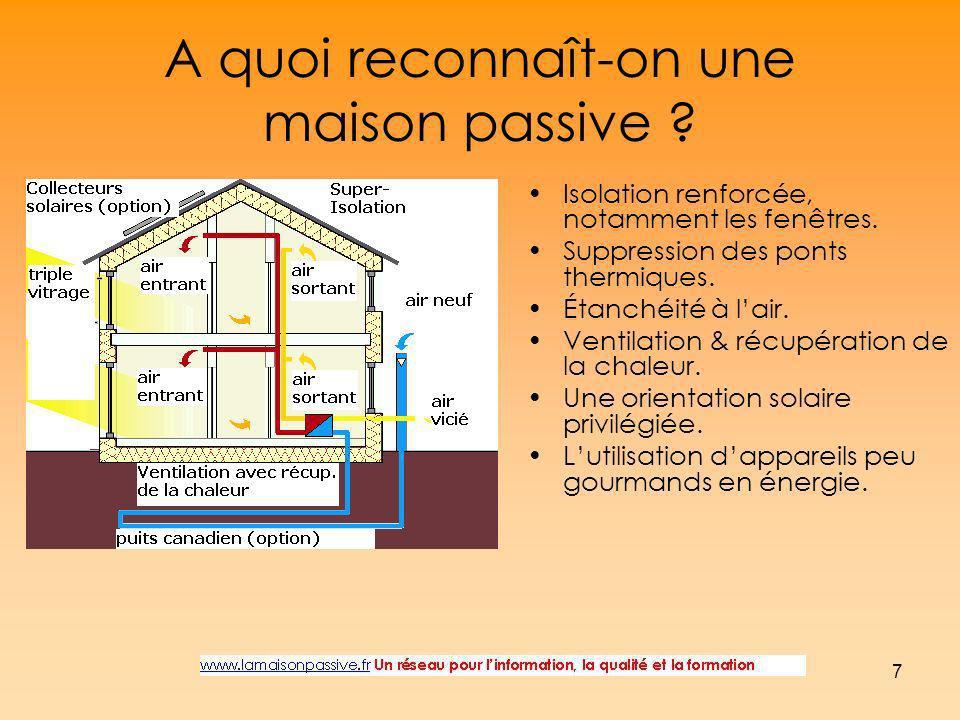 7 A quoi reconnaît-on une maison passive ? Isolation renforcée, notamment les fenêtres. Suppression des ponts thermiques. Étanchéité à lair. Ventilati