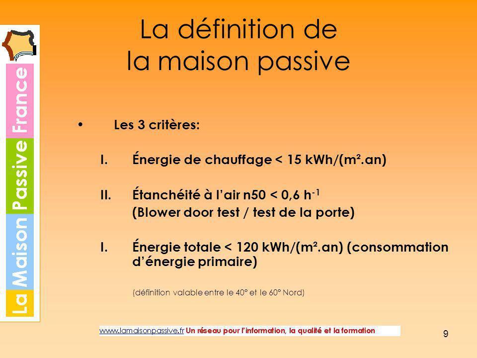 9 La définition de la maison passive Les 3 critères: I.Énergie de chauffage < 15 kWh/(m².an) II.Étanchéité à lair n50 < 0,6 h -1 (Blower door test / t