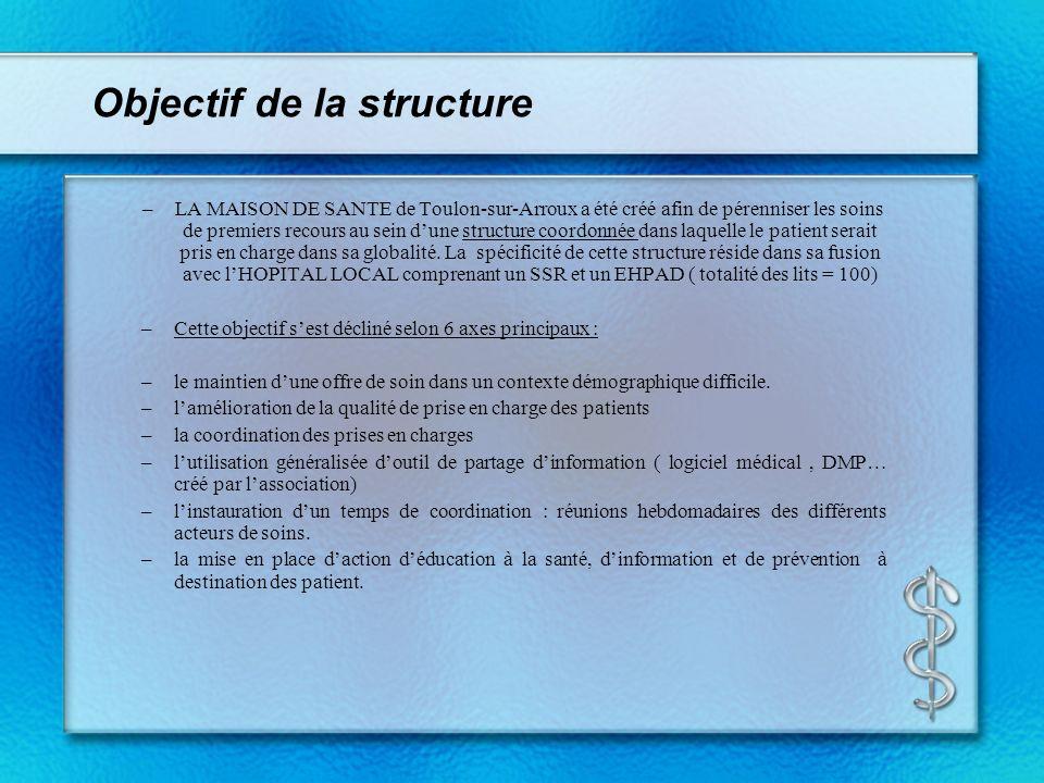 Objectif de la structure –LA MAISON DE SANTE de Toulon-sur-Arroux a été créé afin de pérenniser les soins de premiers recours au sein dune structure c