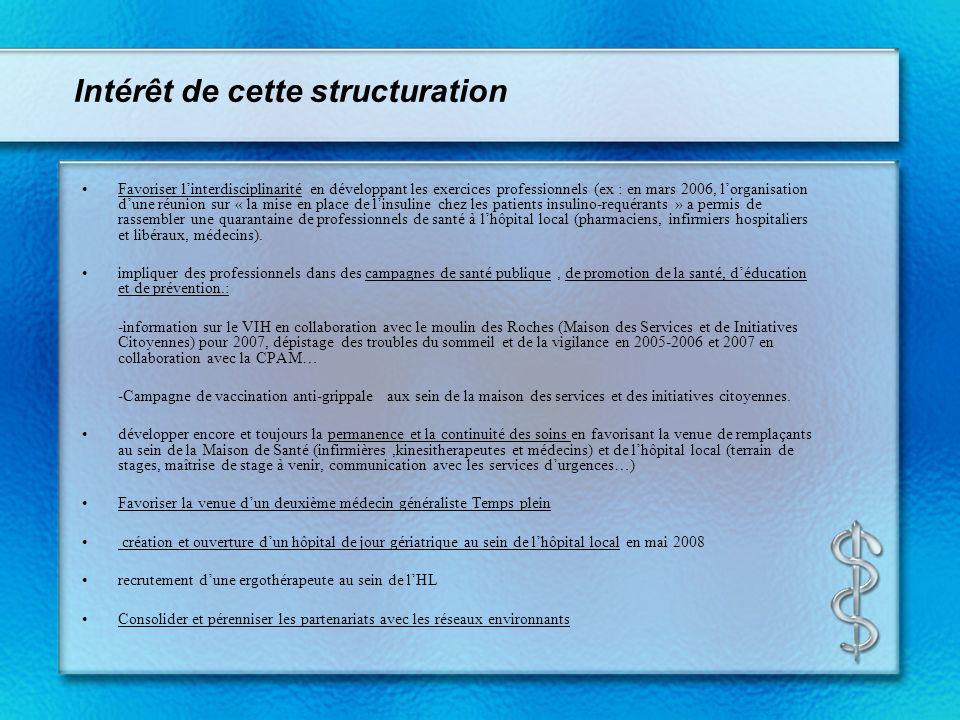 Intérêt de cette structuration Favoriser linterdisciplinarité en développant les exercices professionnels (ex : en mars 2006, lorganisation dune réuni