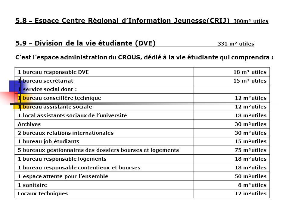 5.8 – Espace Centre Régional dInformation Jeunesse(CRIJ) 380m² utiles 5.9 – Division de la vie étudiante (DVE) 331 m² utiles Cest lespace administrati