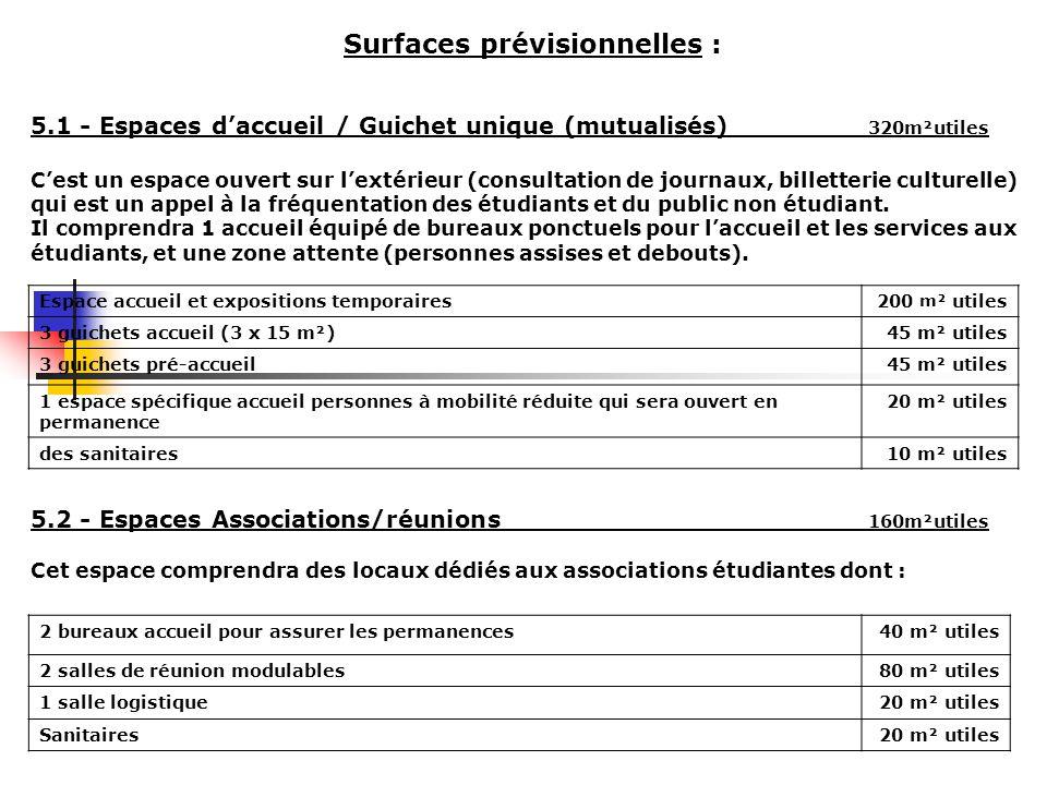 Surfaces prévisionnelles : 5.1 - Espaces daccueil / Guichet unique (mutualisés) 320m²utiles Cest un espace ouvert sur lextérieur (consultation de jour