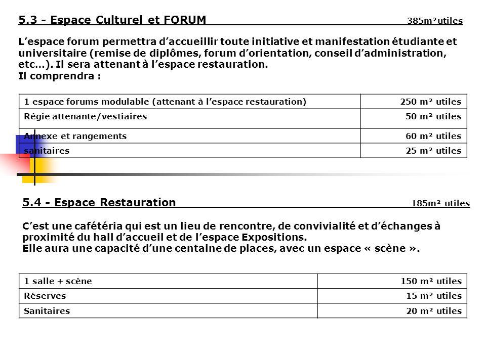 5.3 - Espace Culturel et FORUM 385m²utiles Lespace forum permettra daccueillir toute initiative et manifestation étudiante et universitaire (remise de