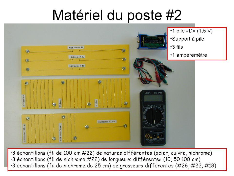 Matériel du poste #2 3 é chantillons (fil de 100 cm #22) de natures diff é rentes (acier, cuivre, nichrome) 3 é chantillons (fil de nichrome #22) de longueurs diff é rentes (10, 50 100 cm) 3 é chantillons (fil de nichrome de 25 cm) de grosseurs diff é rentes (#26, #22, #18) 1 pile «D» (1,5 V) Support à pile 3 fils 1 ampèremètre