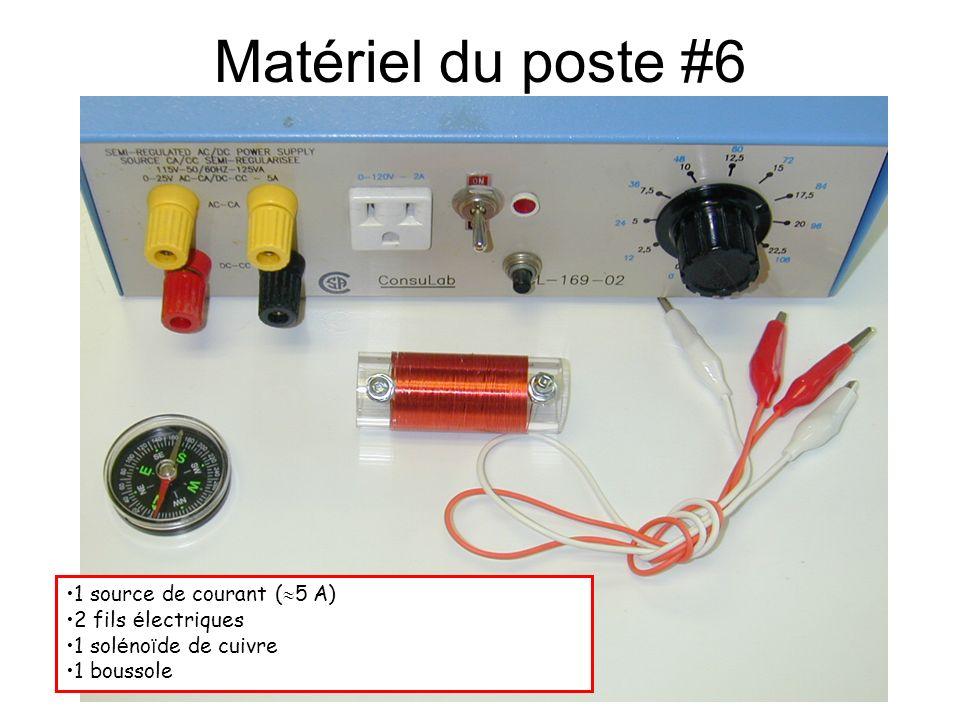 Matériel du poste #6 1 source de courant ( 5 A) 2 fils é lectriques 1 sol é no ï de de cuivre 1 boussole