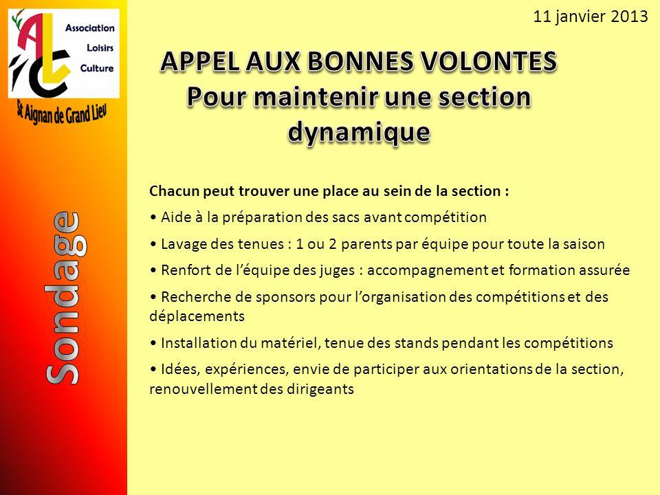 11 janvier 2013 Chacun peut trouver une place au sein de la section : Aide à la préparation des sacs avant compétition Lavage des tenues : 1 ou 2 pare