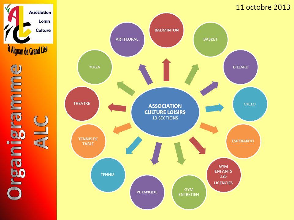 ASSOCIATION CULTURE LOISIRS 13 SECTIONS ESPERANTOCYCLOBILLARDBASKETBADMINTONART FLORALYOGATHEATRE TENNIS DE TABLE TENNISPETANQUE GYM ENTRETIEN GYM ENF
