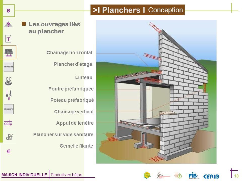 MAISON INDIVIDUELLE Produits en béton >I Planchers I 10 Conception Les ouvrages liés au plancher Chaînage horizontal Plancher détage Linteau Poutre pr