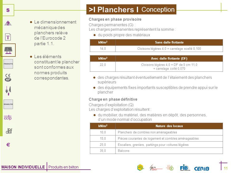 MAISON INDIVIDUELLE Produits en béton >I Planchers I 11 kN/m 2 Sans dalle flottante 14,0Cloisons légères 4,0 + carrelage scellé 0,100 Charges en phase