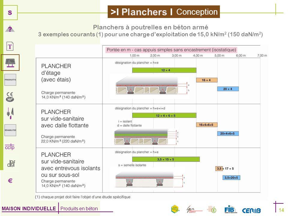 MAISON INDIVIDUELLE Produits en béton >I Planchers I 14 Conception Planchers à poutrelles en béton armé 3 exemples courants (1) pour une charge dexplo