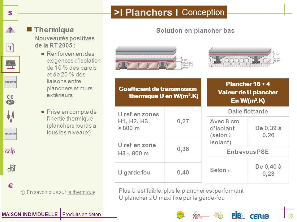 MAISON INDIVIDUELLE Produits en béton >I Planchers I 18 Thermique Nouveautés positives de la RT 2005 : Renforcement des exigences disolation de 10 % d