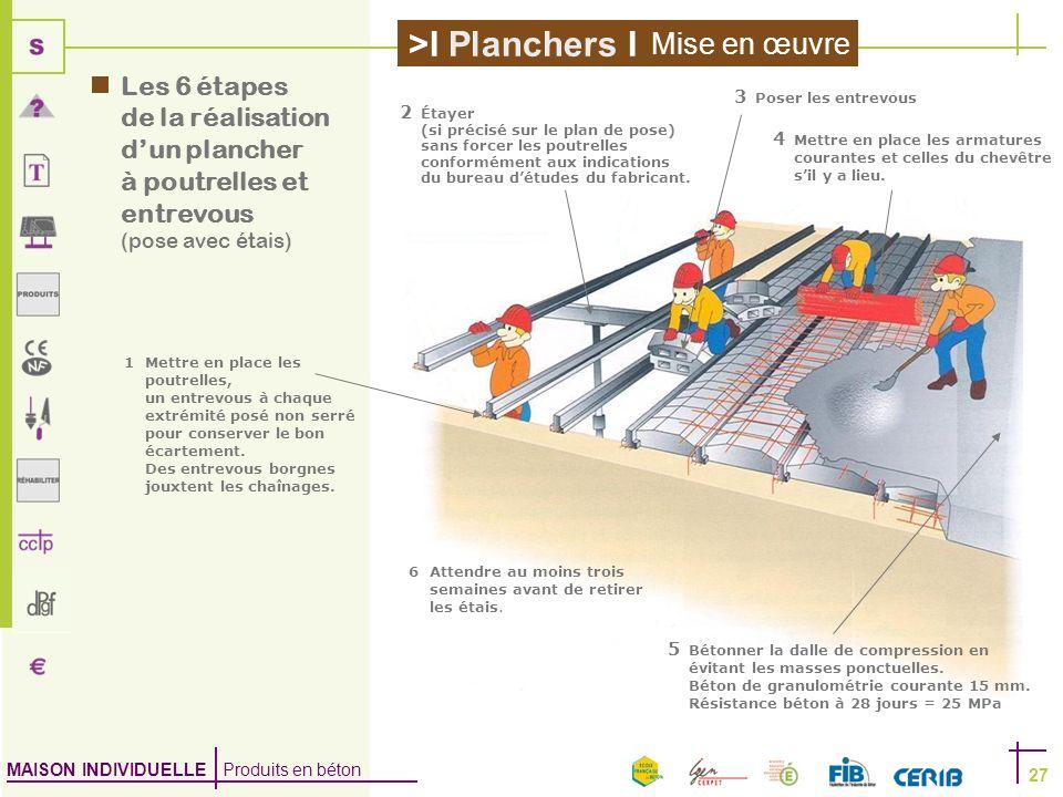MAISON INDIVIDUELLE Produits en béton >I Planchers I 27 2 Étayer (si précisé sur le plan de pose) sans forcer les poutrelles conformément aux indicati