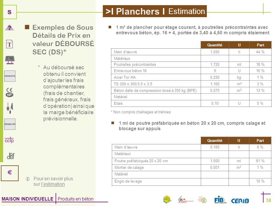 MAISON INDIVIDUELLE Produits en béton >I Planchers I 38 1 ml de poutre préfabriquée en béton 20 x 20 cm, compris calage et blocage sur appuis Quantité