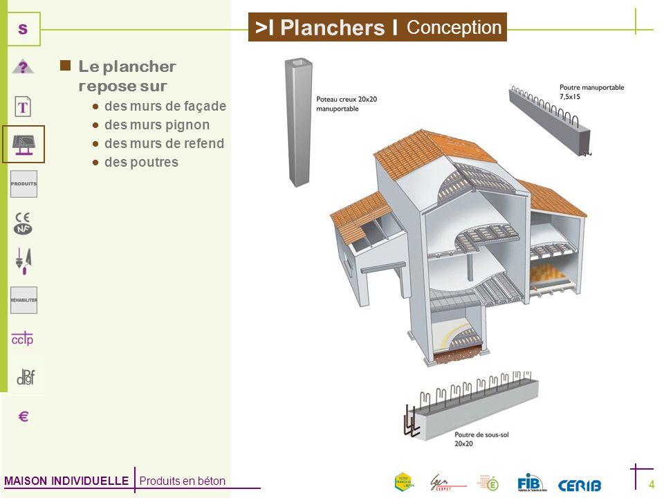 MAISON INDIVIDUELLE Produits en béton >I Planchers I 4 Le plancher repose sur des murs de façade des murs pignon des murs de refend des poutres Concep