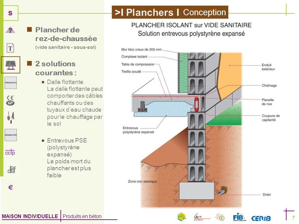 MAISON INDIVIDUELLE Produits en béton >I Planchers I 7 Plancher de rez-de-chaussée (vide sanitaire - sous-sol) 2 solutions courantes : Dalle flottante