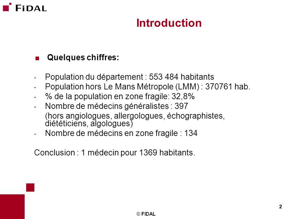 2 © FIDAL 2 Introduction Quelques chiffres: - Population du département : 553 484 habitants - Population hors Le Mans Métropole (LMM) : 370761 hab. -