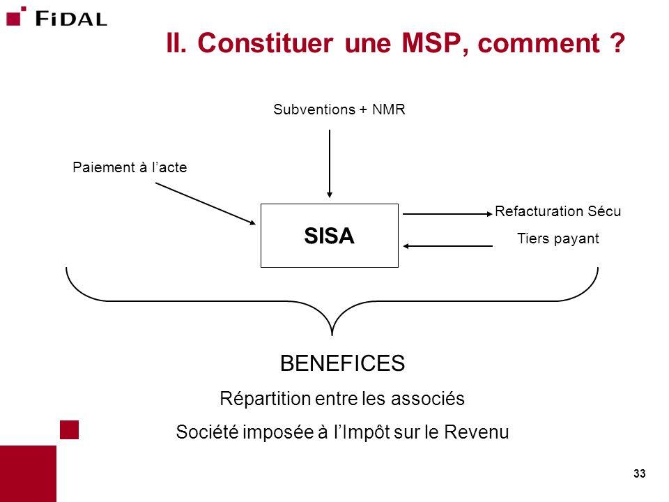 33 II. Constituer une MSP, comment ? Subventions + NMR Paiement à lacte Refacturation Sécu Tiers payant SISA BENEFICES Répartition entre les associés