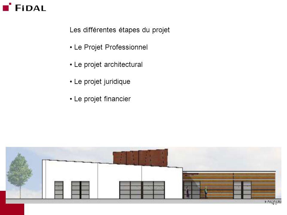 41 Les différentes étapes du projet Le Projet Professionnel Le projet architectural Le projet juridique Le projet financier