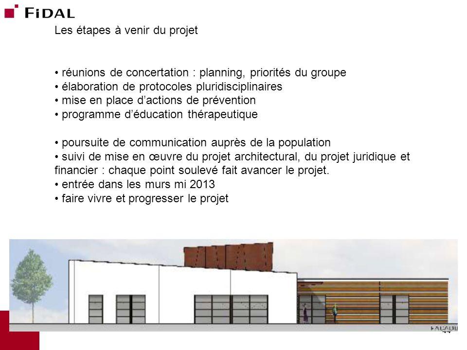 44 Les étapes à venir du projet réunions de concertation : planning, priorités du groupe élaboration de protocoles pluridisciplinaires mise en place d