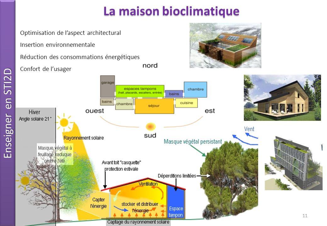 Enseigner en STI2D La maison bioclimatique 11 Optimisation de laspect architectural Insertion environnementale Réduction des consommations énergétiques Confort de lusager
