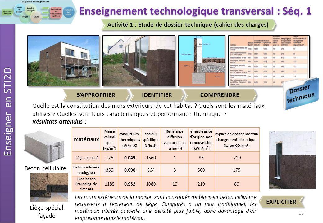 Enseigner en STI2D Enseignement technologique transversal : Séq.
