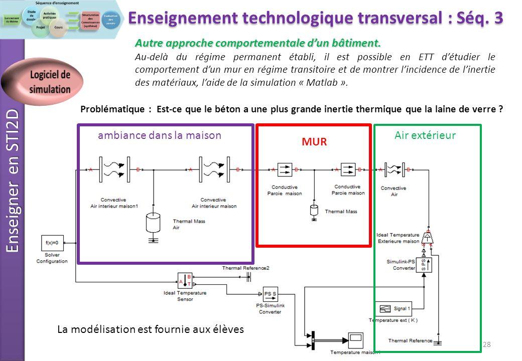 Enseigner en STI2D 28 Enseignement technologique transversal : Séq.