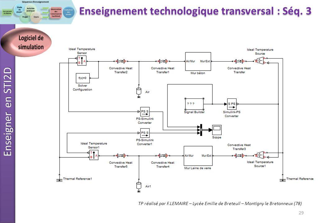 Enseigner en STI2D 29 Enseignement technologique transversal : Séq.