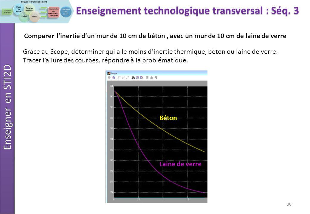 Enseigner en STI2D 30 Enseignement technologique transversal : Séq.