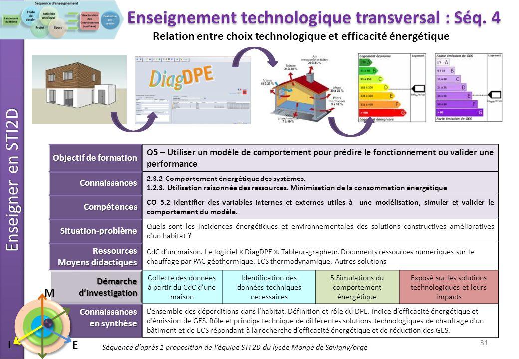 Enseigner en STI2D 31 Enseignement technologique transversal : Séq.