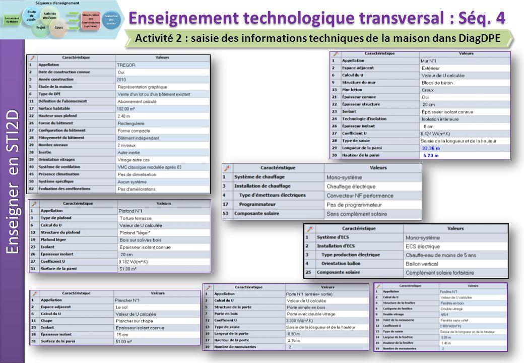 Enseigner en STI2D 35 Enseignement technologique transversal : Séq.