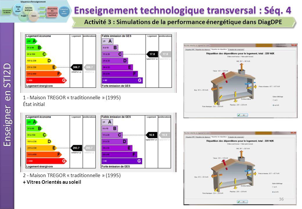 Enseigner en STI2D 36 Enseignement technologique transversal : Séq.