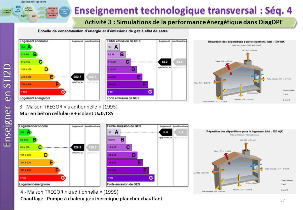 Enseigner en STI2D 37 Enseignement technologique transversal : Séq.